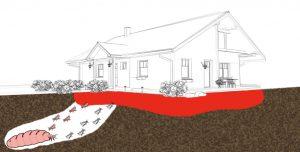 post construction termite prevention